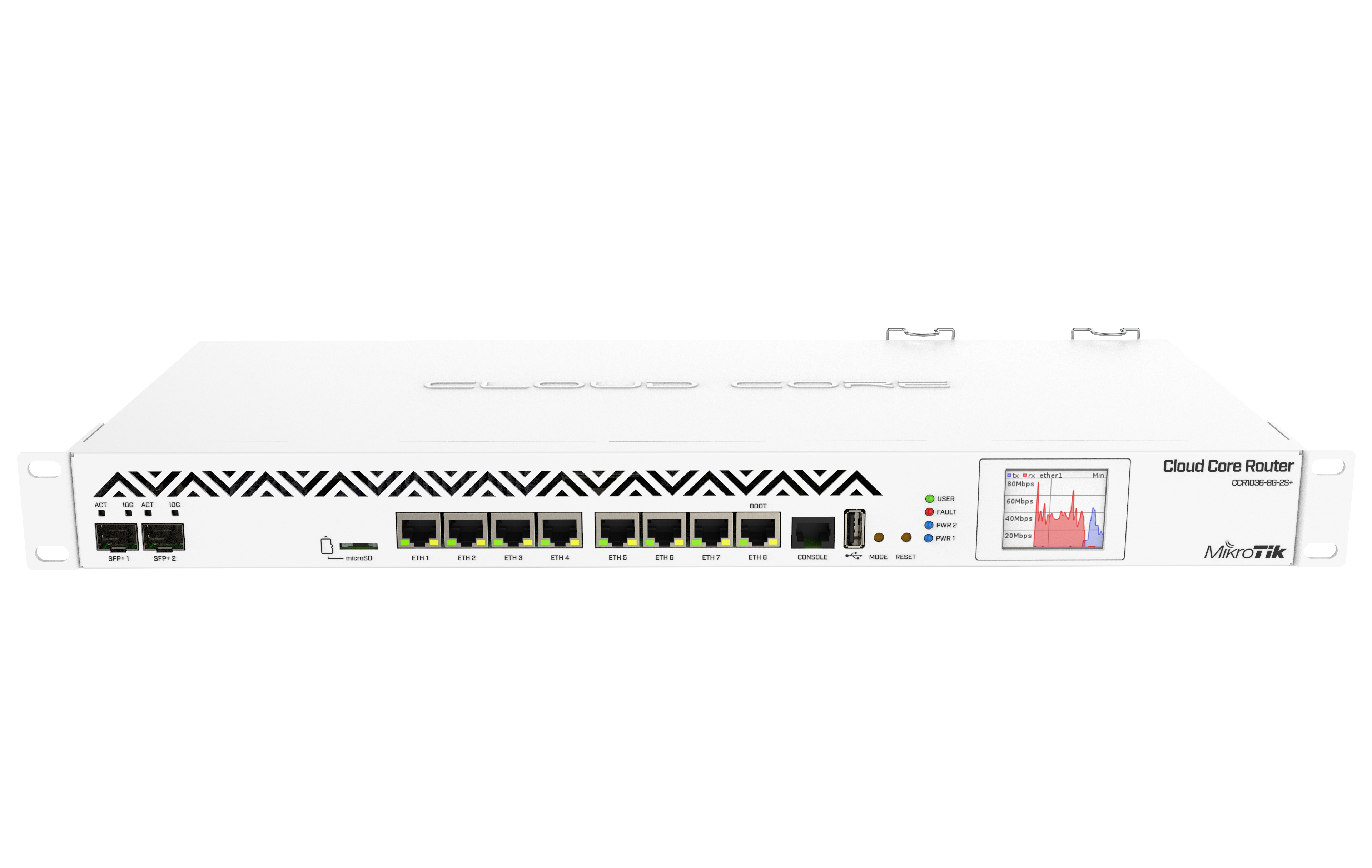 MikroTik Routers and Wireless - Products: CCR1036-8G-2S+EM