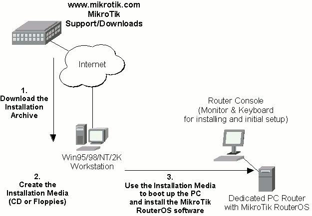 realtek rtl8139 driver810x windows 7 64 bit download